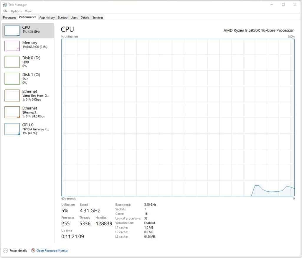 windows 10 task manager performance tab