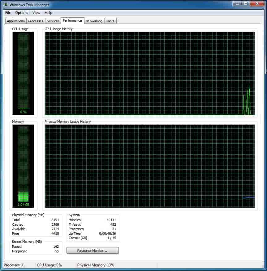 windows 7 task manager performance tab